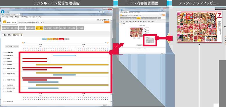 デジタルチラシ配信管理機能 チラシ内容確認画面 デジタルチラシプレビュー